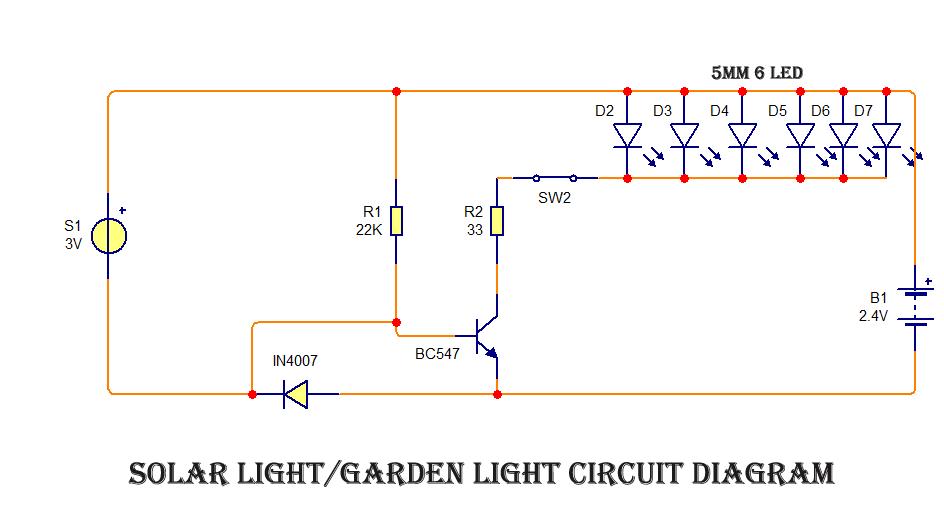 Solar Light/Garden Light