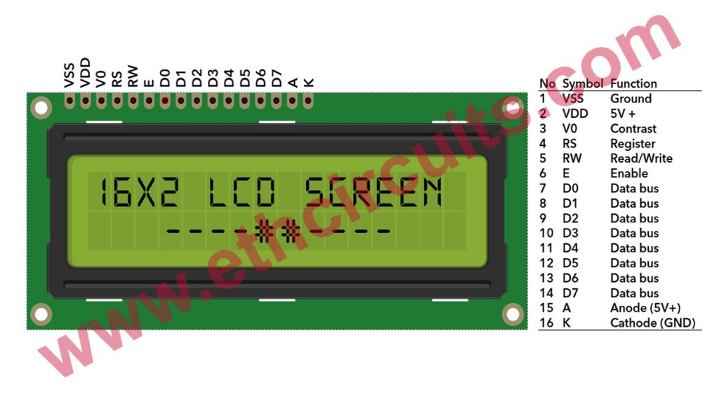 16×2 LCD Module Pinout