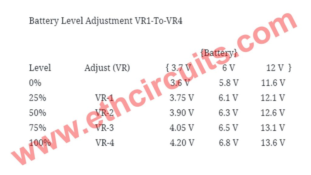 lithium ion battery voltage, lead acid battery voltage chart