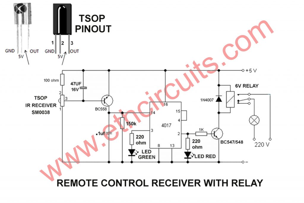 How To Make a Remote Control Transmitter and Receiver
